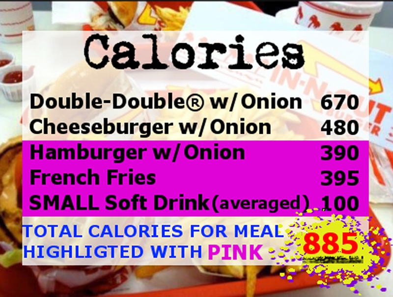 In-N-Out Fast Food Calorie Example